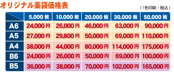 オリジナル印刷薬袋作成販売 価格表