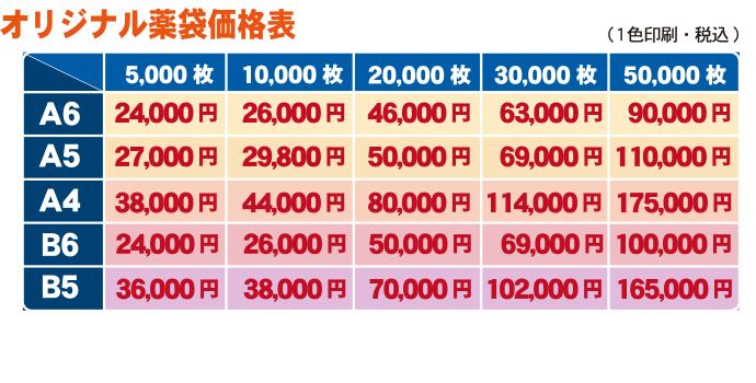 オリジナル印刷薬袋 価格表